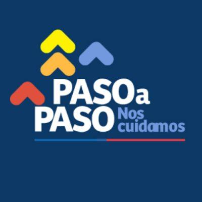 paso-a-paso-3